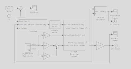 simulink的伪随机二进制序列发生器