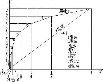 en555脉宽调制电路图