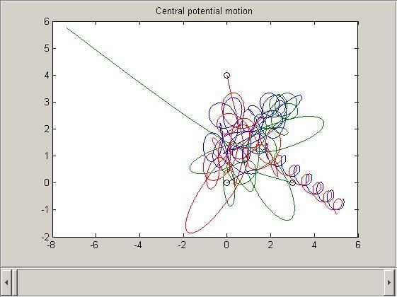 介绍如何用matlab仿真物理系统