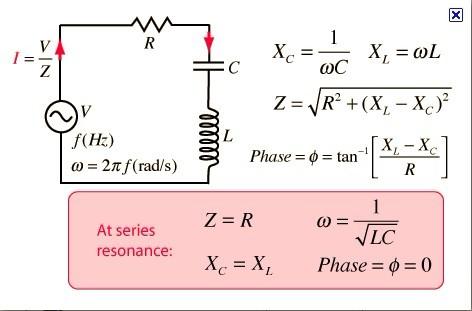rlc串联电路 rlc series