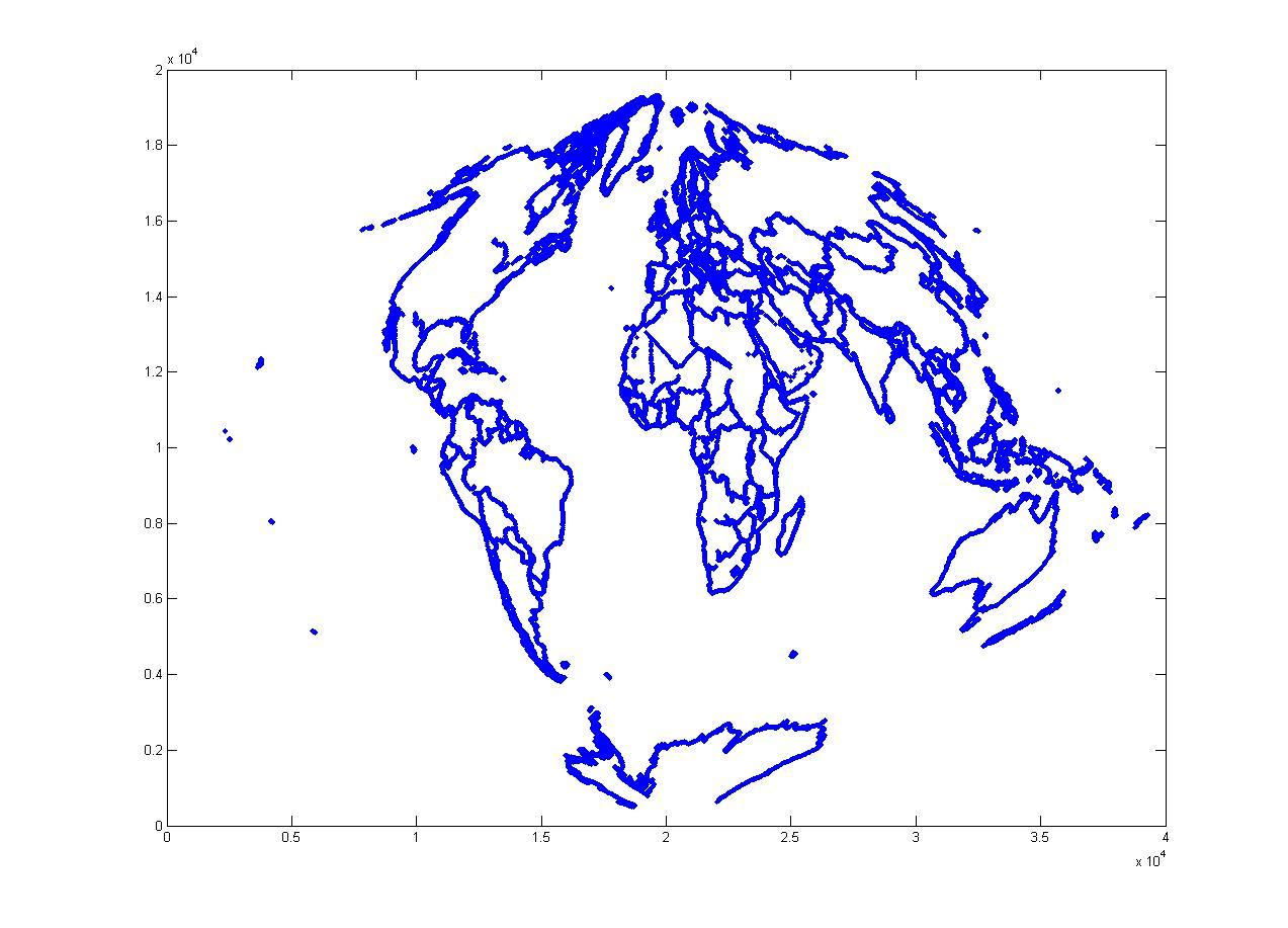 格陵兰岛地图数据,不过文件的读取路径还有依据个人文件的放置位置而